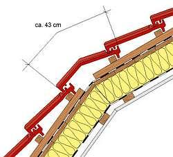 Tipp zum Bau fasst Ihnen alle Informationen zur Konstruktion des Mansarddachs zusammen.