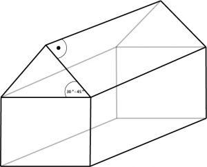 Die Darstellung eines Satteldachs finden Sie bei Tipp zum Bau.